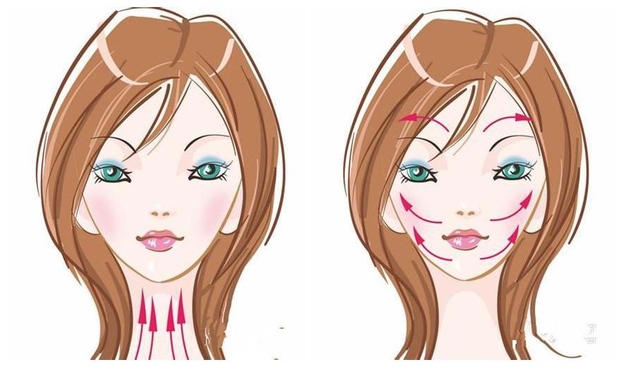 美容院面部提拉的按摩手法图解